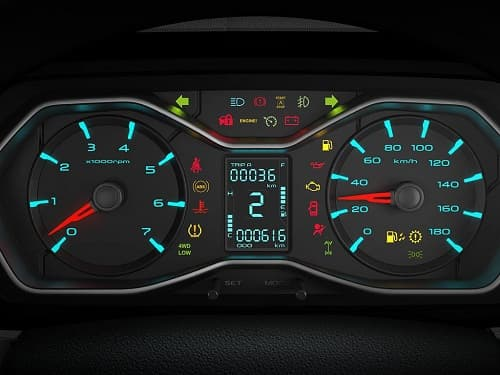 Hexagonal Speedometer