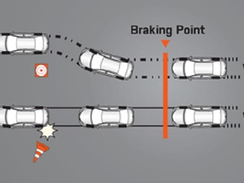 Brake Assist With ABS & EBD
