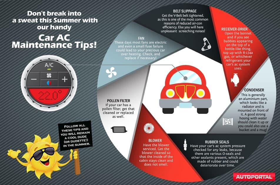 Infographic How To Take Care Of Your Car Ac This Summer
