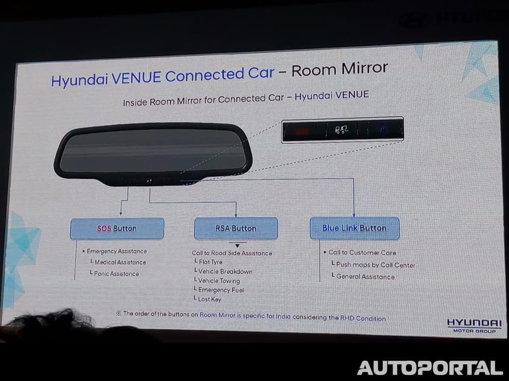 Hyundai Venue to be introduced with 'Blue Link' Connected Car