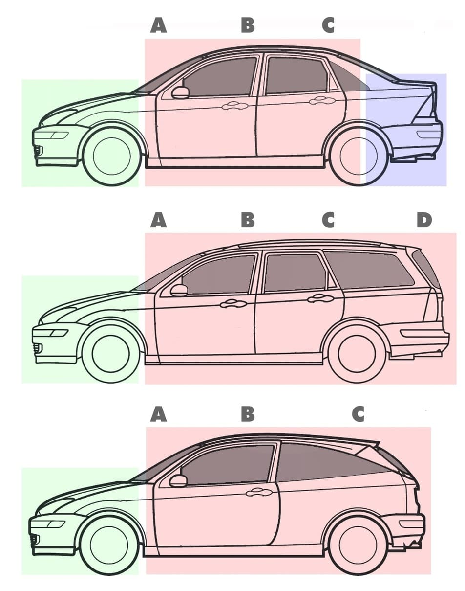 Infographic - Complete Guide to Various Car Body Types - AutoPortal