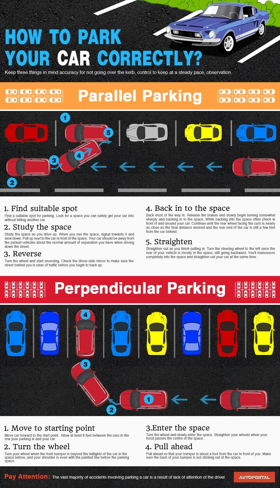 How To Park >> Car Parking Guide How To Park Your Car Correctly Autoportal